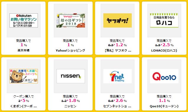 ネット通販サイトの広告
