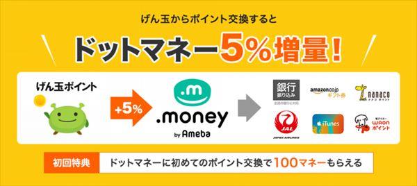 げん玉のドットマネーへのポイント交換で100マネー&5%増量キャンペーン
