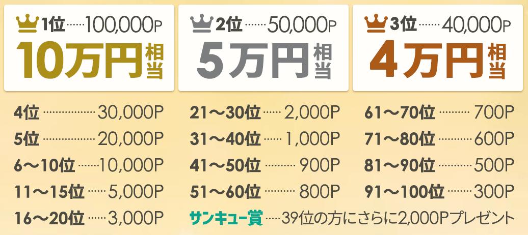 ライフメディアのお友達紹介ランキングの入賞賞金額の一覧