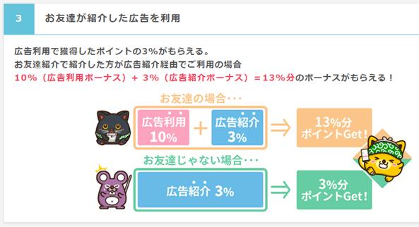 ポイントインカムの広告紹介ボーナス