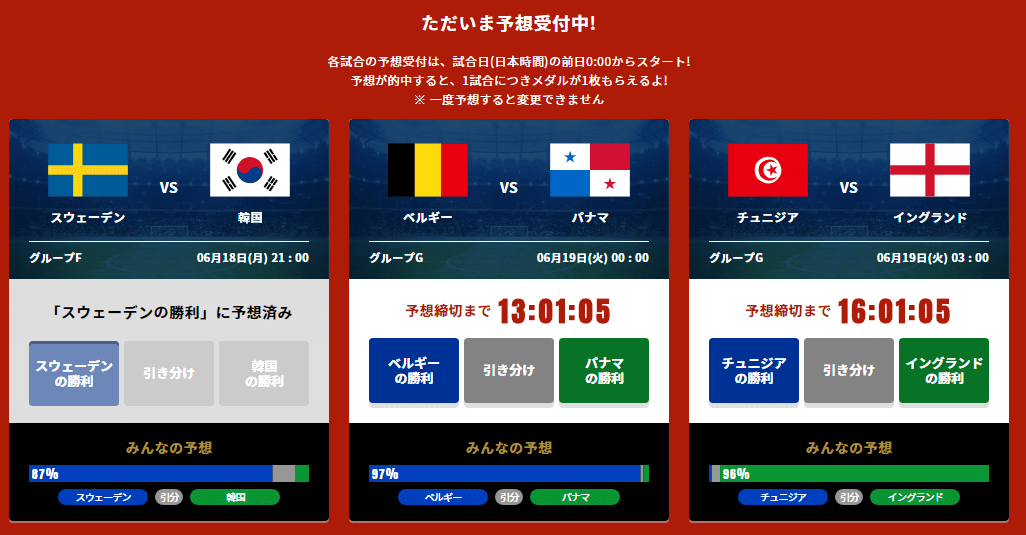 ワールドカップの試合結果の予想