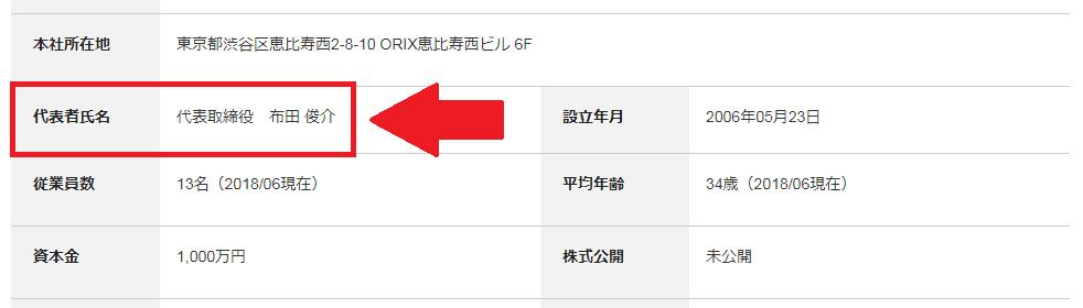 株式会社マーケットプレイスの以前の代表者は「布田 俊介」氏