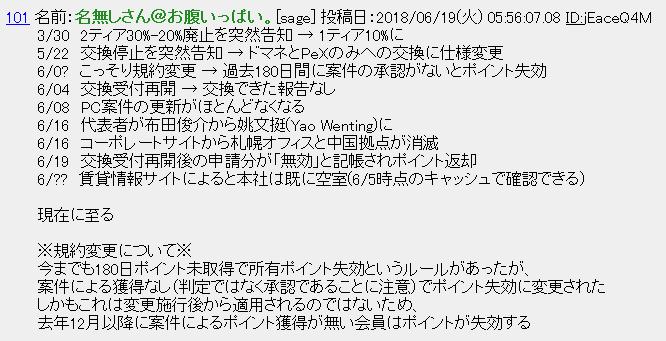 PONEY(ポニー)の情報の時系列(5chより)