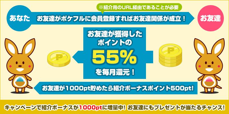 ポケフルのダウン報酬の還元率は55%