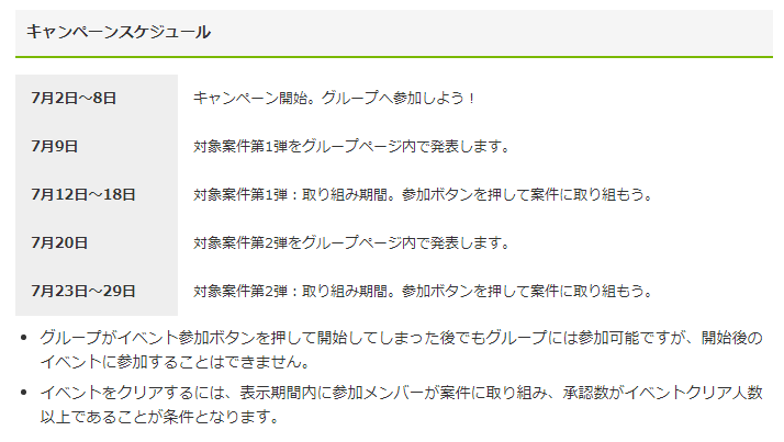 i2iポイント「グループに最大10万円分プレゼントキャンペーン!」のスケジュール