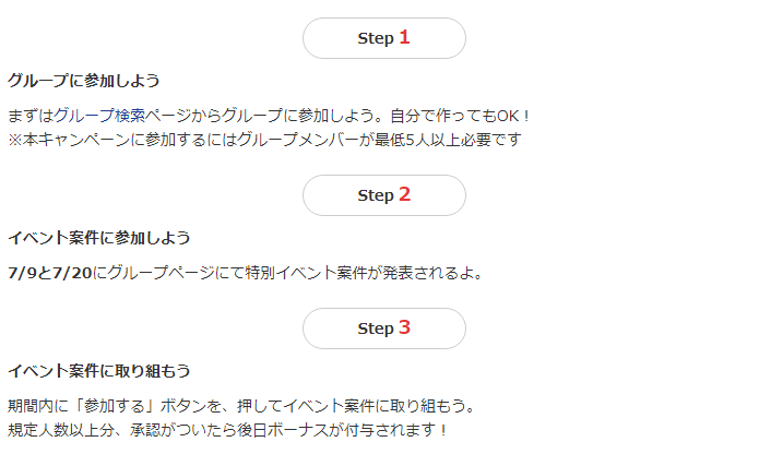 i2iポイント「グループに最大10万円分プレゼントキャンペーン!」の参加方法・手順