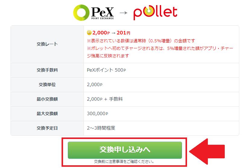PeXでポレットを発行・チャージする方法