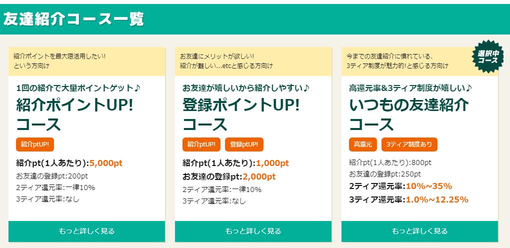 げん玉の3つの友達紹介コース