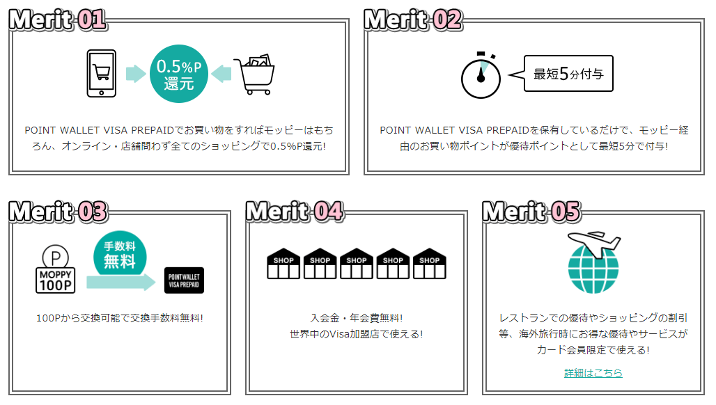 POINT WALLET VISA PREPAIDの特徴