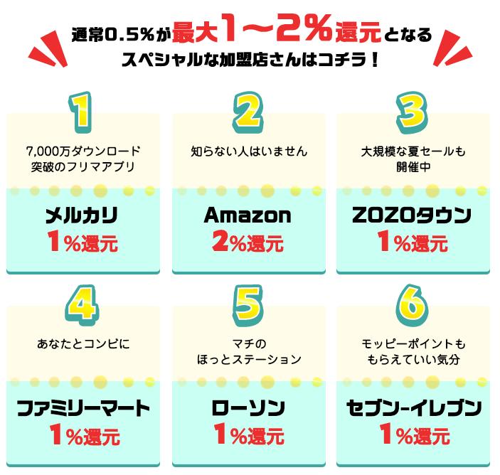 モッピーのPOINT WALLET VISA PREPAID「スペシャル シックスキャンペーン」の対象ショップ6件