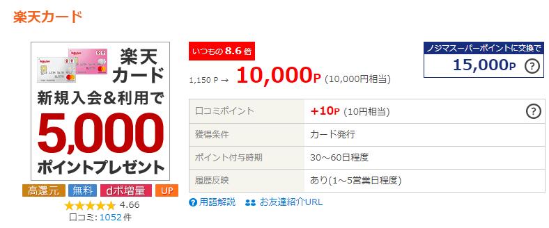 ライフメディアで楽天カードに申し込むと計15,000円の還元