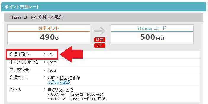 Gポイントのポイント交換手数料