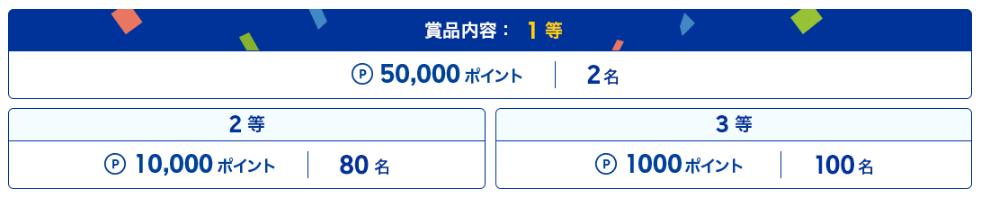 楽天「Rebates(リーベイツ)」100万人会員突破記念キャンペーンで総額100万ポイントが当たる!