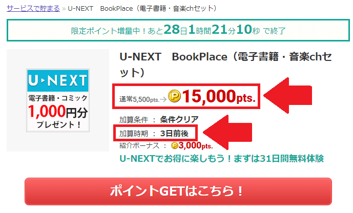 ECナビの「U-NEXT BookPlace」の広告