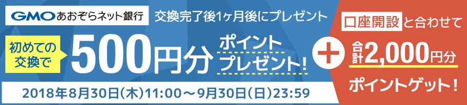 ポイントタウンからあおぞらネット銀行へのポイント交換で500円を貰えるキャンペーン