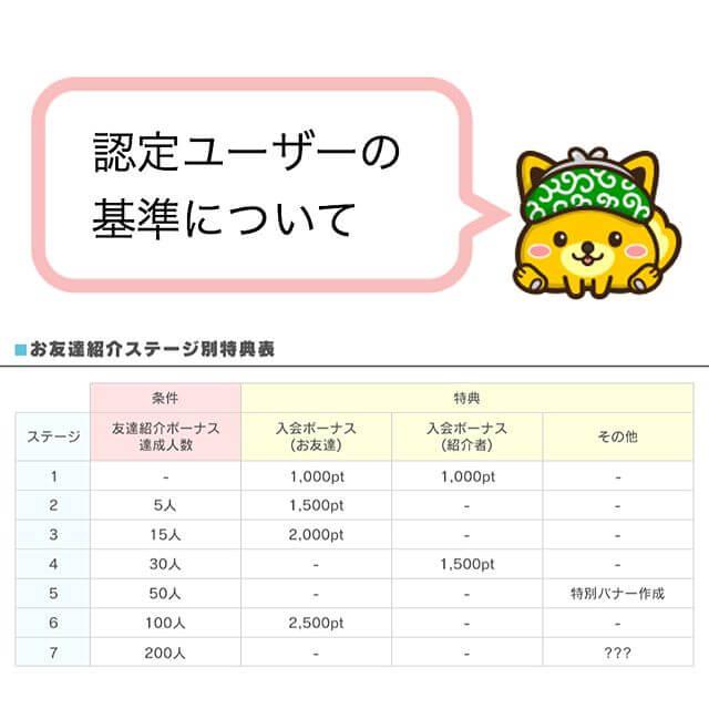 ポイントインカム「お友達紹介事前告知キャンペーン」の認定ユーザー基準