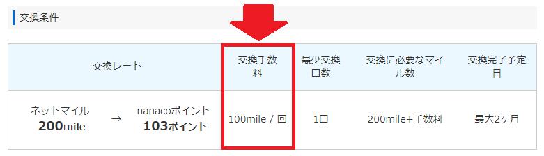 ネットマイルからnanacoポイントへ交換する際の手数料