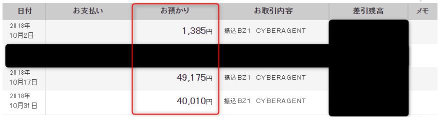 三菱UFJ銀行の通帳明細