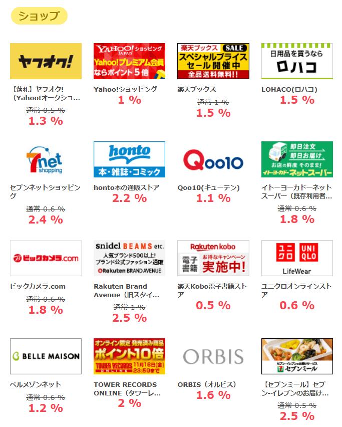 【ハピタス】総額150万円の山分けキャンペーンの対象広告(ショップ)