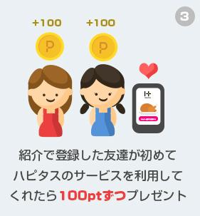 ハピタスの新規登録キャンペーンの特典(登録後の広告利用で100円)