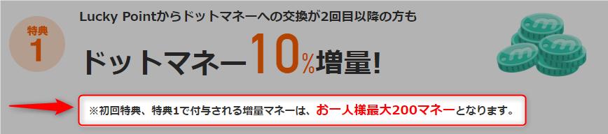ドットマネー20%増量キャンペーンの条件は1,000円まで