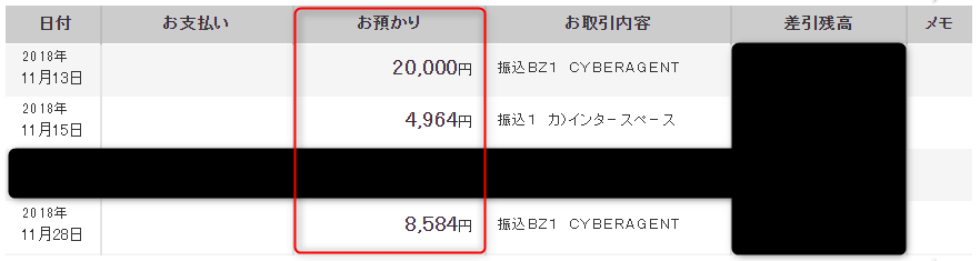 三菱UFJ銀行の通帳明細(2018年11月)