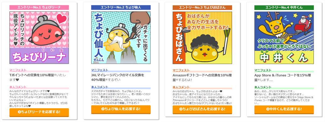 ちょびリッチキャラ総選挙キャンペーン2018の出馬キャラクターとマニフェスト