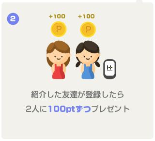 ハピタス「#ポイ活デビュー応援キャンペーン」の特典(新規登録で100円)