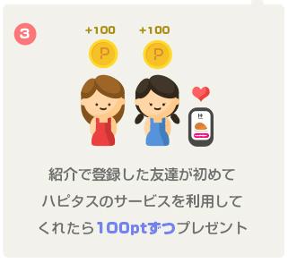 ハピタス「#ポイ活デビュー応援キャンペーン」の特典(広告利用で100円)