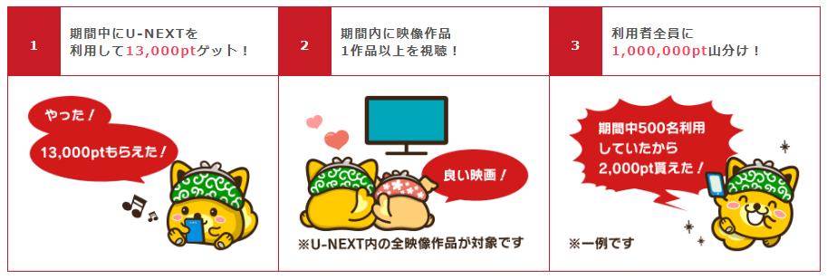 ポイントインカム「U-NEXT♥バレンタインキャンペーン」の参加方法・手順