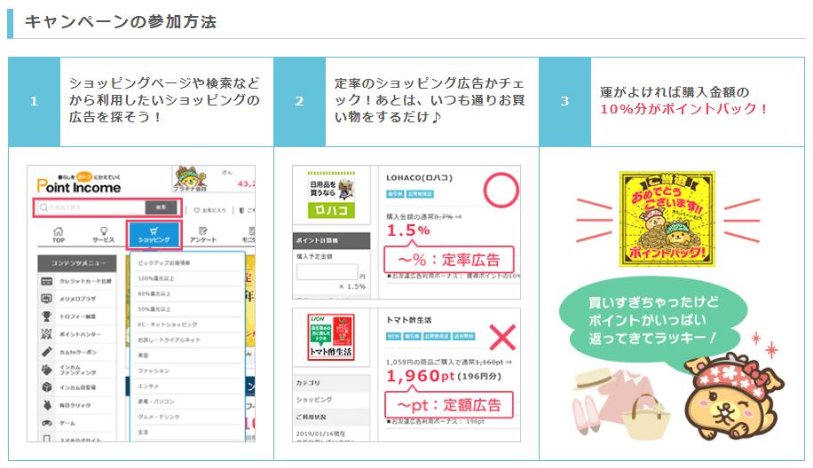 ポイントインカム「お買い物代金ポイントバックキャンペーン」はショッピングカテゴリ内の定率広告が対象