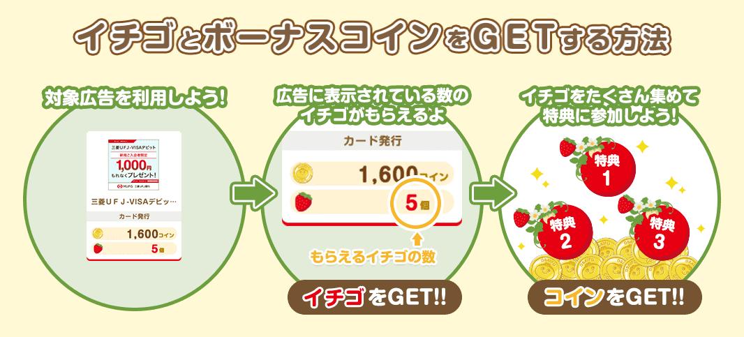 お財布.com「15周年アニバーサリーキャンペーン」の参加方法・手順