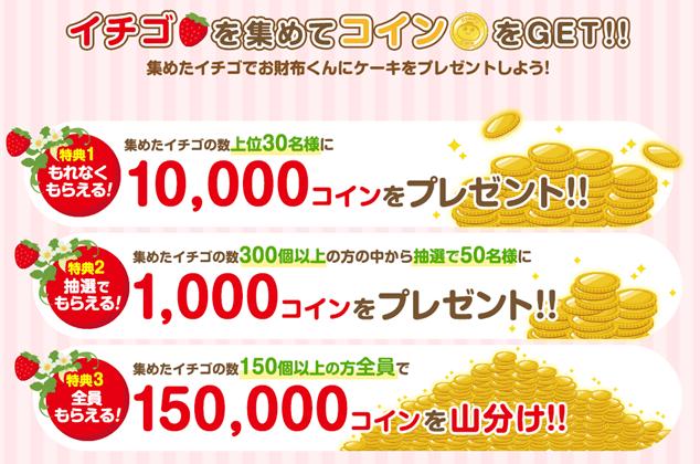 お財布.com「15周年アニバーサリーキャンペーン」の特典