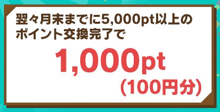 ポイントインカムは初回ポイント交換で100円をもらえる